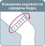 измерение окружности середины бедра