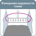 измерение окружности талии